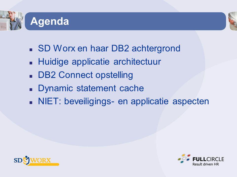 Agenda n SD Worx en haar DB2 achtergrond n Huidige applicatie architectuur n DB2 Connect opstelling n Dynamic statement cache n NIET: beveiligings- en