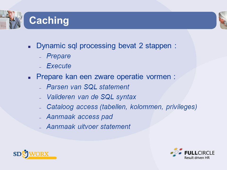 Caching n Dynamic sql processing bevat 2 stappen : – Prepare – Execute n Prepare kan een zware operatie vormen : – Parsen van SQL statement – Validere