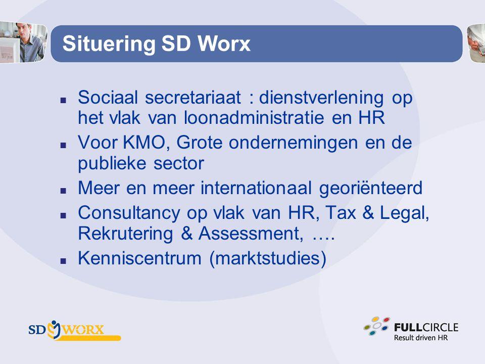Situering SD Worx n Sociaal secretariaat : dienstverlening op het vlak van loonadministratie en HR n Voor KMO, Grote ondernemingen en de publieke sect