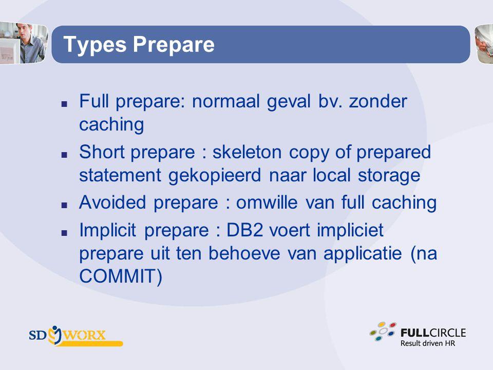 Types Prepare n Full prepare: normaal geval bv. zonder caching n Short prepare : skeleton copy of prepared statement gekopieerd naar local storage n A