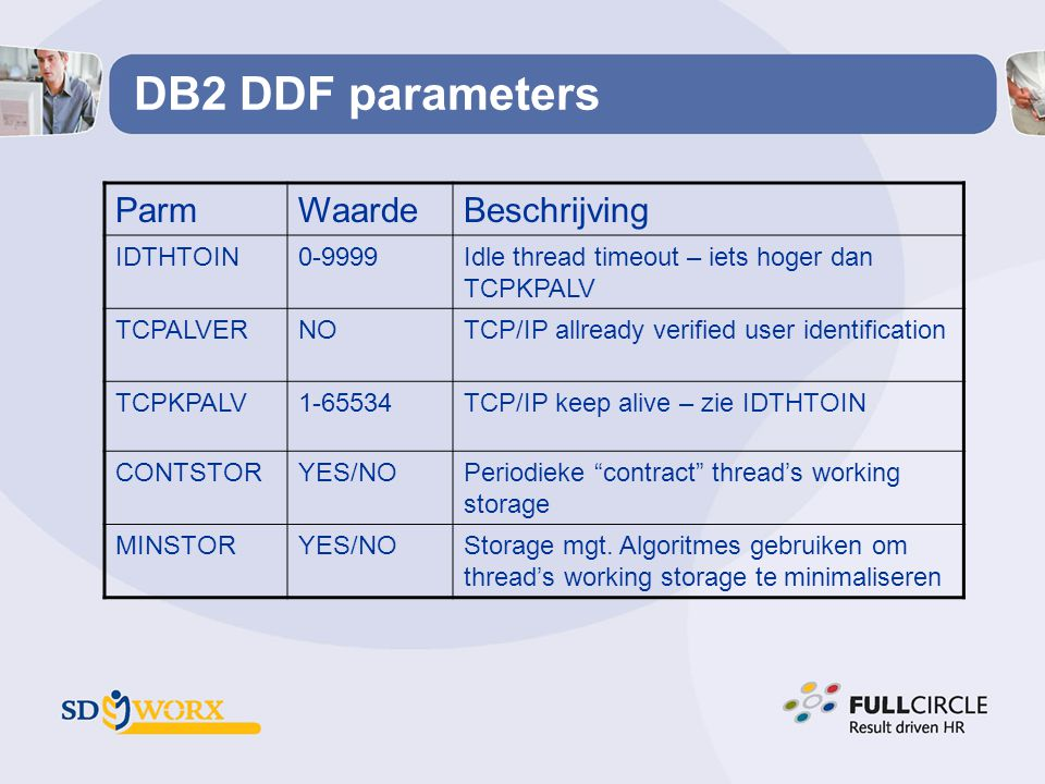 DB2 DDF parameters ParmWaardeBeschrijving IDTHTOIN0-9999Idle thread timeout – iets hoger dan TCPKPALV TCPALVERNOTCP/IP allready verified user identification TCPKPALV1-65534TCP/IP keep alive – zie IDTHTOIN CONTSTORYES/NOPeriodieke contract thread's working storage MINSTORYES/NOStorage mgt.