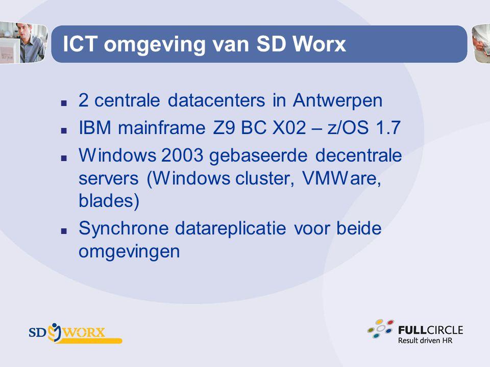 ICT omgeving van SD Worx n 2 centrale datacenters in Antwerpen n IBM mainframe Z9 BC X02 – z/OS 1.7 n Windows 2003 gebaseerde decentrale servers (Wind