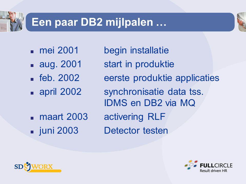 Een paar DB2 mijlpalen … n mei 2001begin installatie n aug. 2001start in produktie n feb. 2002eerste produktie applicaties n april 2002synchronisatie