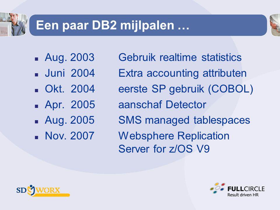 Een paar DB2 mijlpalen … n Aug. 2003 Gebruik realtime statistics n Juni 2004Extra accounting attributen n Okt. 2004eerste SP gebruik (COBOL) n Apr. 20