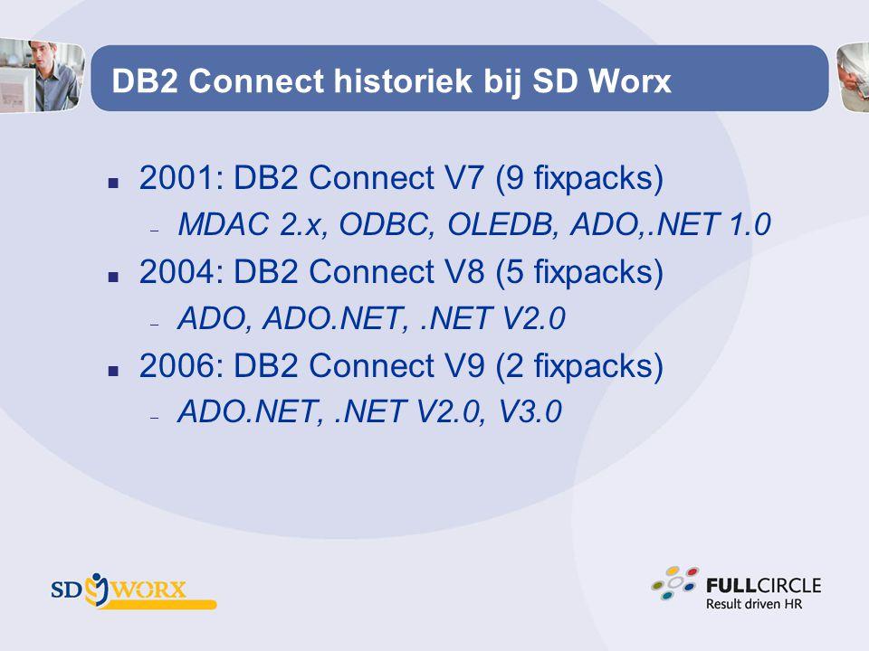 SD WORX ervaring n Integratie tussen Microsoft en IBM DB2 is sterk verbeterd en stabieler geworden – Integratie in ontwikkelomgeving – Eénduidige IBM DB2.NET dataprovider – Snelle evolutie in.NET blijft een aandachtspunt (.NET 3.0, 3.5, ondersteuning LTM) n Performance aspect kan onder controle gehouden worden, maar is constant aandachtspunt (zie verder)