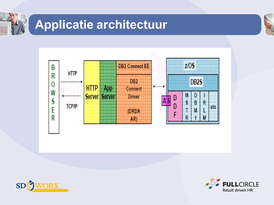 n 3-tier applicaties gebaseerd op Microsoft technologie n Web based applications n Component based development (MTS/COM, COM+/.NET) n Transaction monitor applications (COM+, MSDTC) n XA-compliant resource manager dankzij DB2Connect