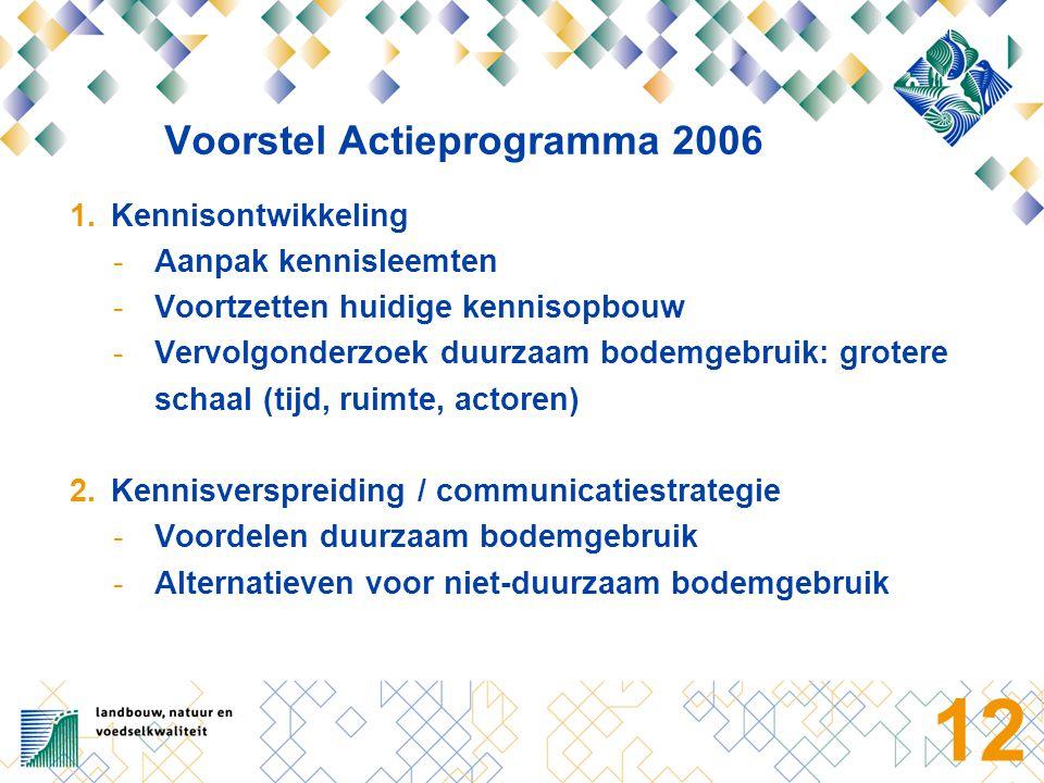 13 Voorstel Actieprogramma 2006 3.Belonen maatschappelijke bodemdiensten -Testen in 2006 4.Aanpak niet-duurzame landbouwpraktijken i.s.m bedrijfsleven.