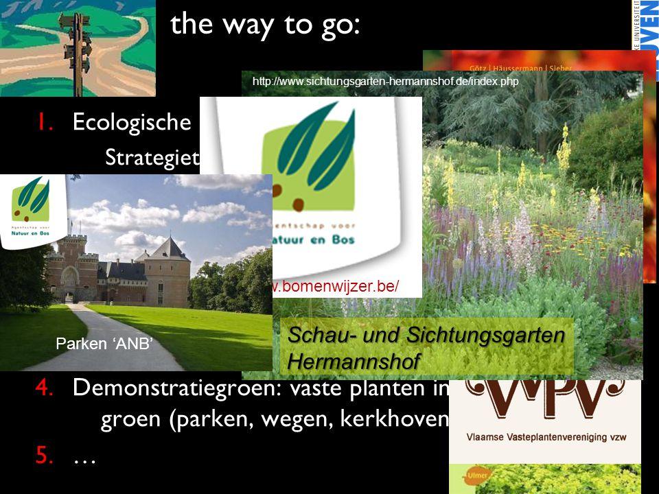 1.Ecologische grond van beplantingen versterken Strategietypen Plantensoorten & Groenhabitats (  o.m. Kühn N. 2011. Neue Staudenverwendung. Ulmer, St