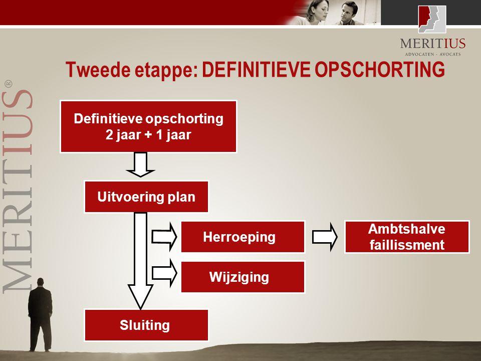 Tweede etappe: DEFINITIEVE OPSCHORTING Definitieve opschorting 2 jaar + 1 jaar Uitvoering plan Sluiting Herroeping Wijziging Ambtshalve faillissment