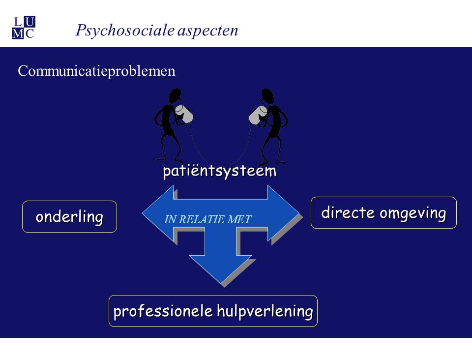 Psychosociale aspecten IN RELATIE MET professionele hulpverlening directe omgeving onderling patiëntsysteem Communicatieproblemen