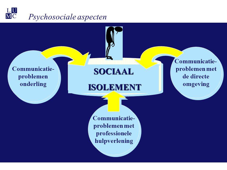 Psychosociale aspecten Communicatie- problemen met de directe omgeving Communicatie- problemen met de directe omgeving Communicatie- problemen onderling Communicatie- problemen onderling Communicatie- problemen met professionele hulpverlening Communicatie- problemen met professionele hulpverlening SOCIAAL ISOLEMENT ISOLEMENT