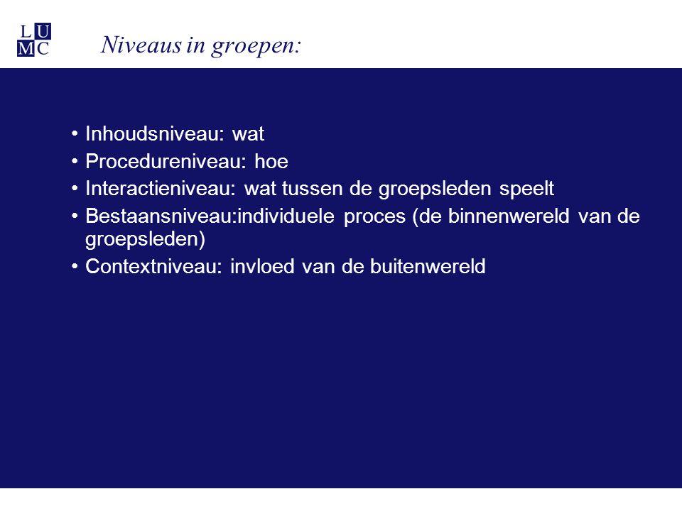 Niveaus in groepen: •Inhoudsniveau: wat •Procedureniveau: hoe •Interactieniveau: wat tussen de groepsleden speelt •Bestaansniveau:individuele proces (de binnenwereld van de groepsleden) •Contextniveau: invloed van de buitenwereld