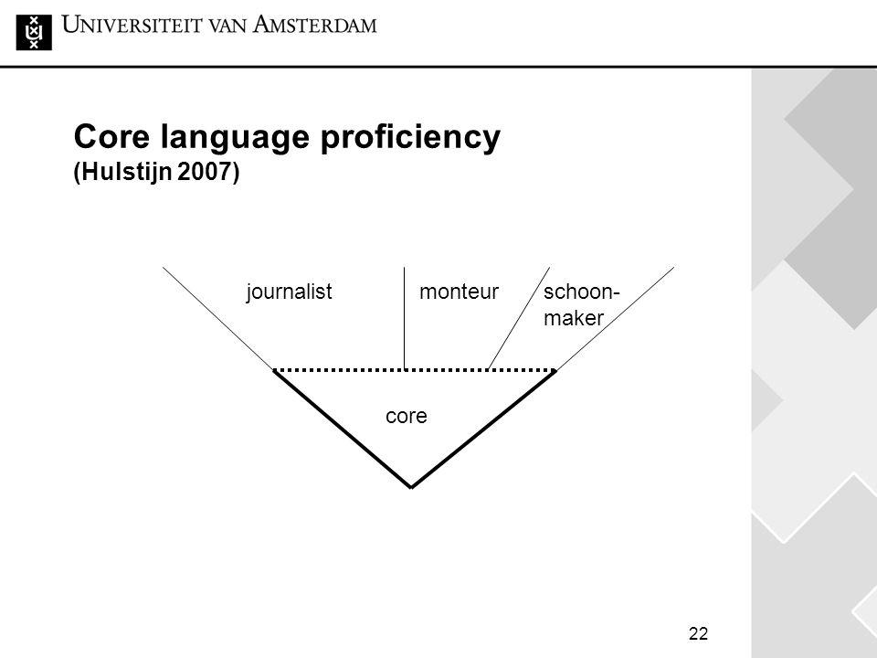 22 Core language proficiency (Hulstijn 2007) journalistmonteurschoon- maker core