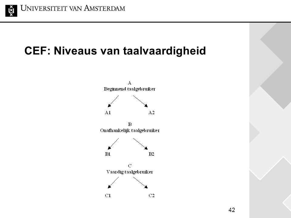 42 CEF: Niveaus van taalvaardigheid