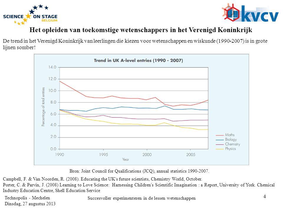 4 Technopolis - Mechelen Dinsdag, 27 augustus 2013 Succesvoller experimenteren in de lessen wetenschappen Campbell, F. & Van Noorden, R. (2008). Educa