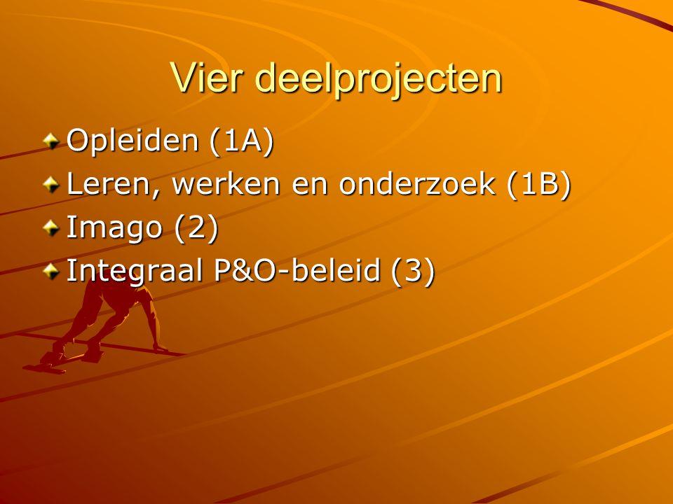 Vier deelprojecten Opleiden (1A) Leren, werken en onderzoek (1B) Imago (2) Integraal P&O-beleid (3)