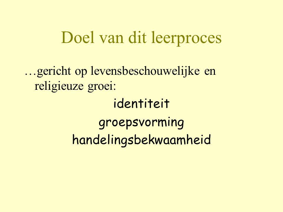Didactiek De visie op levensbeschouwelijke groei en leerproces vragen om communicatieve werkvormen.