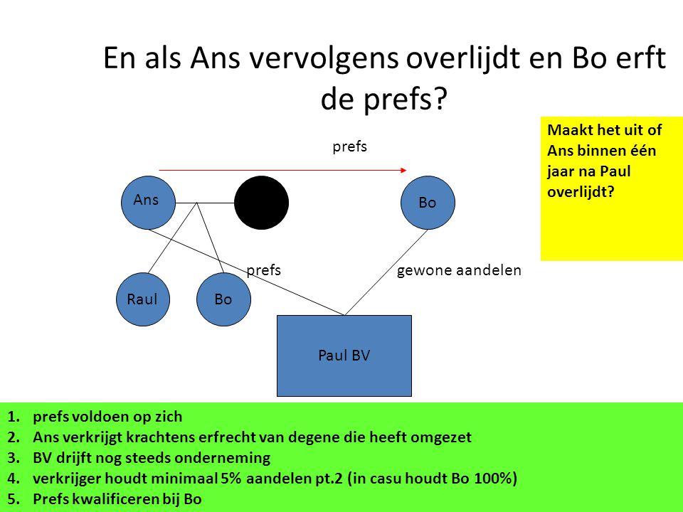 En als Ans vervolgens overlijdt en Bo erft de prefs? Paul BV BoPaul gewone aandelenprefs Ans RaulBo prefs 1.prefs voldoen op zich 2.Ans verkrijgt krac