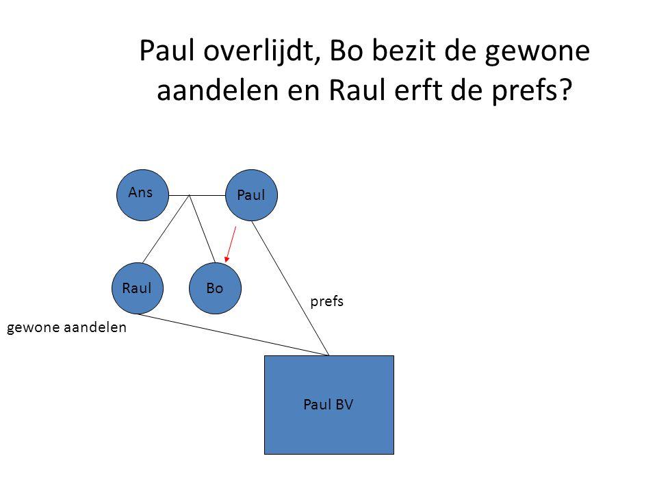 Paul overlijdt, Bo bezit de gewone aandelen en Raul erft de prefs? Paul BV Paul gewone aandelen prefs Ans RaulBo