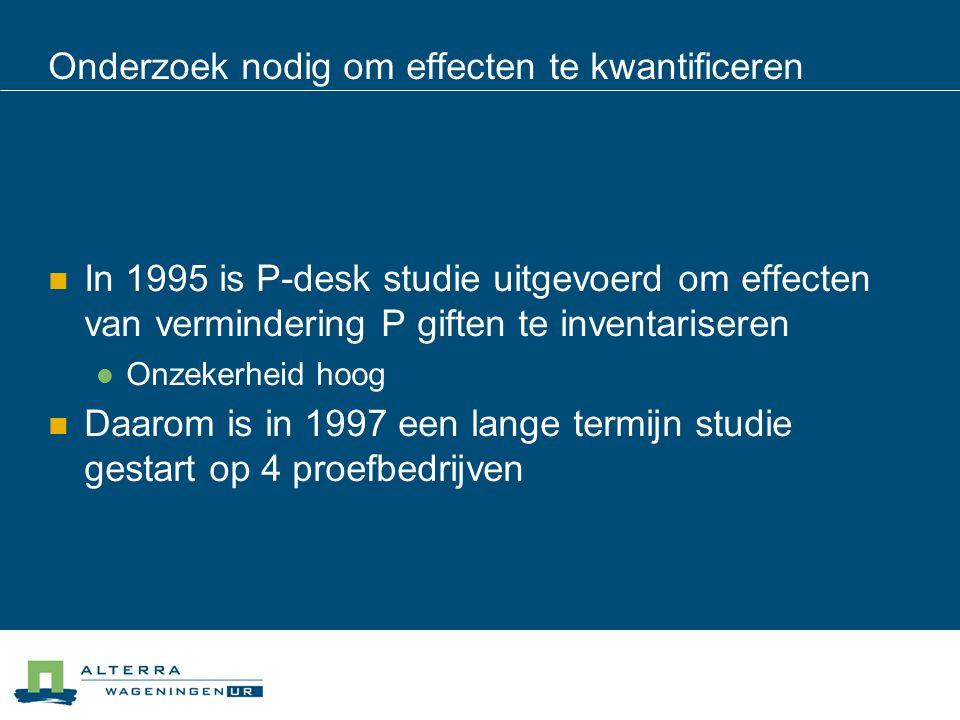 Onderzoek nodig om effecten te kwantificeren  In 1995 is P-desk studie uitgevoerd om effecten van vermindering P giften te inventariseren  Onzekerhe