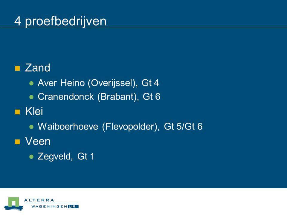 4 proefbedrijven  Zand  Aver Heino (Overijssel), Gt 4  Cranendonck (Brabant), Gt 6  Klei  Waiboerhoeve (Flevopolder), Gt 5/Gt 6  Veen  Zegveld,