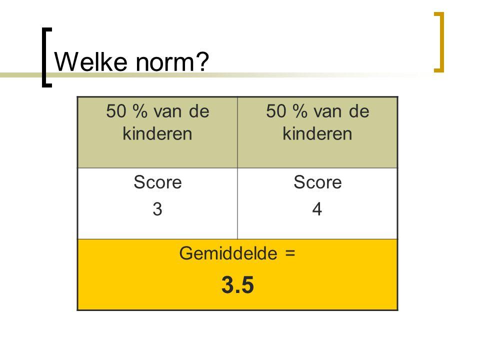 Welke norm? 50 % van de kinderen Score 3 Score 4 Gemiddelde = 3.5