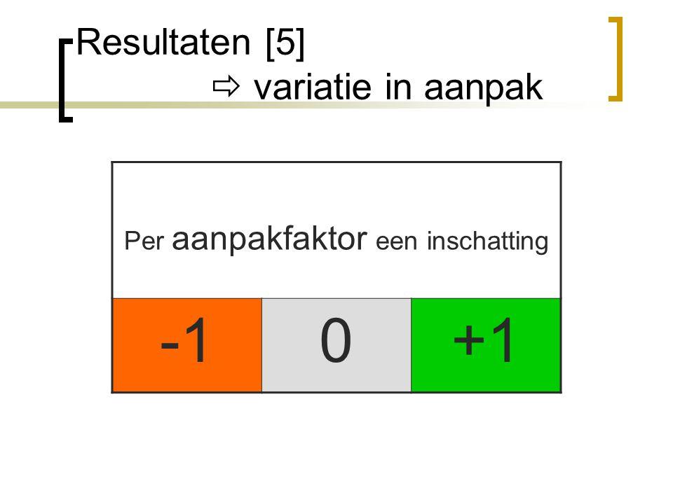 Resultaten [5]  variatie in aanpak Per aanpakfaktor een inschatting 0+1