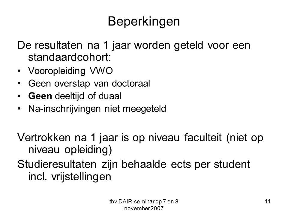tbv DAIR-seminar op 7 en 8 november 2007 11 Beperkingen De resultaten na 1 jaar worden geteld voor een standaardcohort: •Vooropleiding VWO •Geen overs