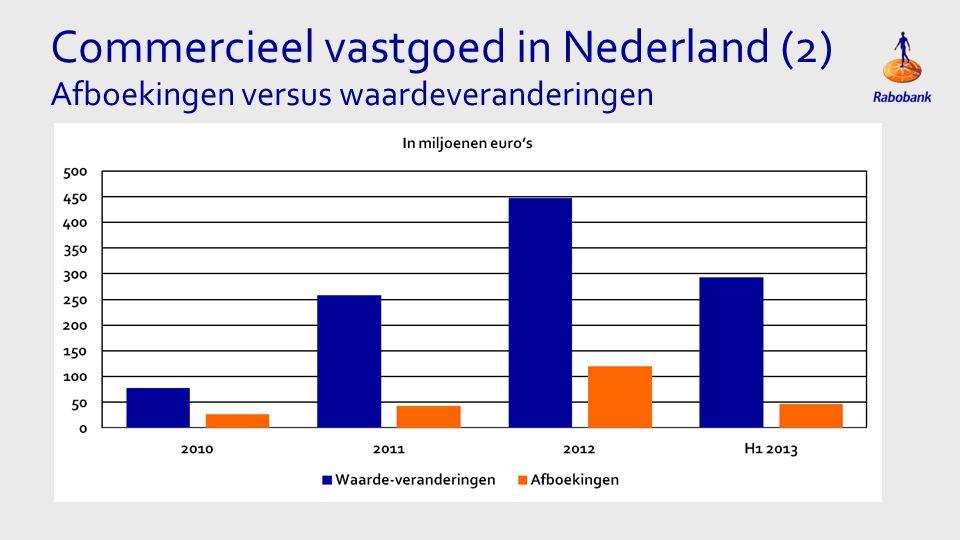 Eén kolom Tekst Commercieel vastgoed in Nederland (2) Afboekingen versus waardeveranderingen
