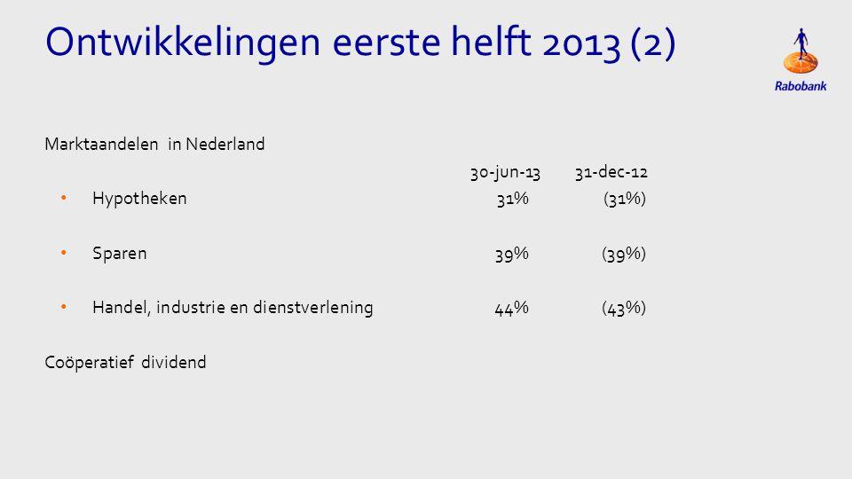 Eén kolom Tekst Marktaandelen in Nederland 30-jun-13 31-dec-12 • Hypotheken31% (31%) • Sparen39% (39%) • Handel, industrie en dienstverlening44% (43%) Coöperatief dividend Ontwikkelingen eerste helft 2013 (2)
