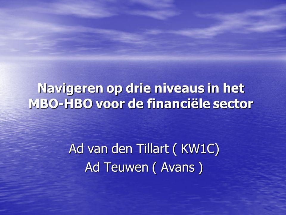 Navigeren op drie niveaus in het MBO-HBO voor de financiële sector Ad van den Tillart ( KW1C) Ad Teuwen ( Avans )