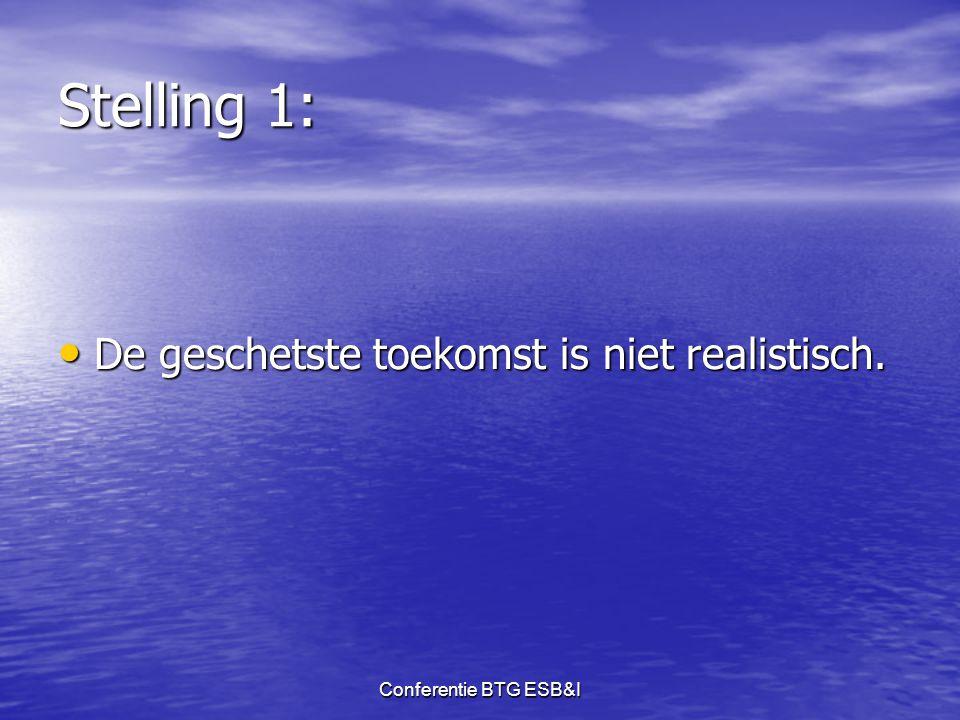 Conferentie BTG ESB&I Stelling 1: • De geschetste toekomst is niet realistisch.