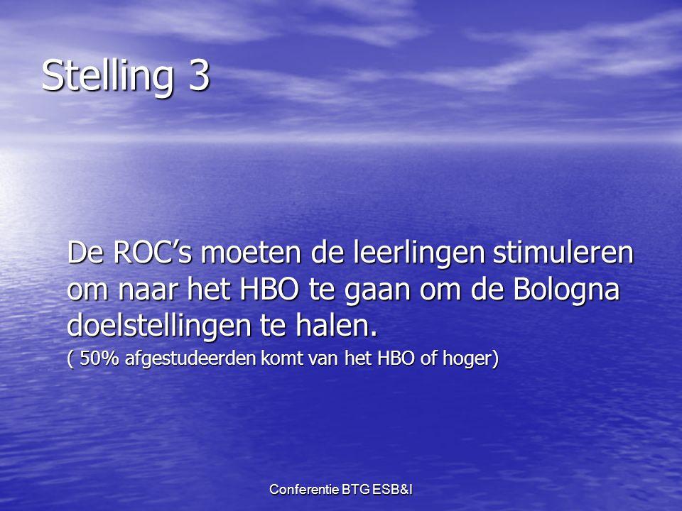 Conferentie BTG ESB&I Stelling 3 De ROC's moeten de leerlingen stimuleren om naar het HBO te gaan om de Bologna doelstellingen te halen. ( 50% afgestu