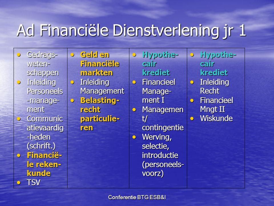 Conferentie BTG ESB&I Ad Financiële Dienstverlening jr 1  Gedrags- weten- schappen  Inleiding Personeels -manage- ment  Communic atievaardig -heden