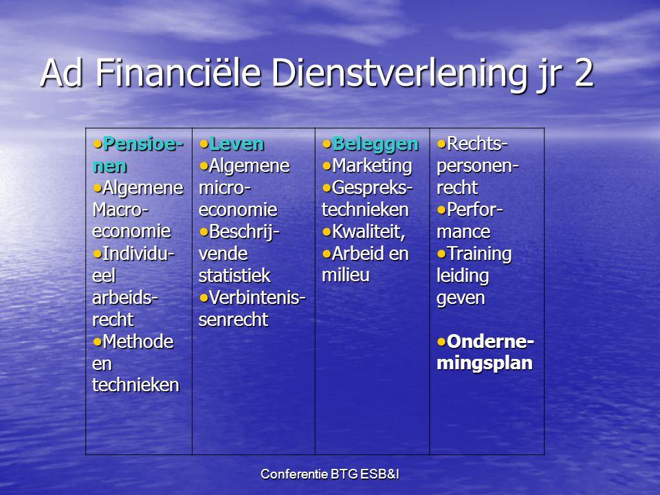 Conferentie BTG ESB&I Ad Financiële Dienstverlening jr 2  Pensioe- nen  Algemene Macro- economie  Individu- eel arbeids- recht  Methode en technie