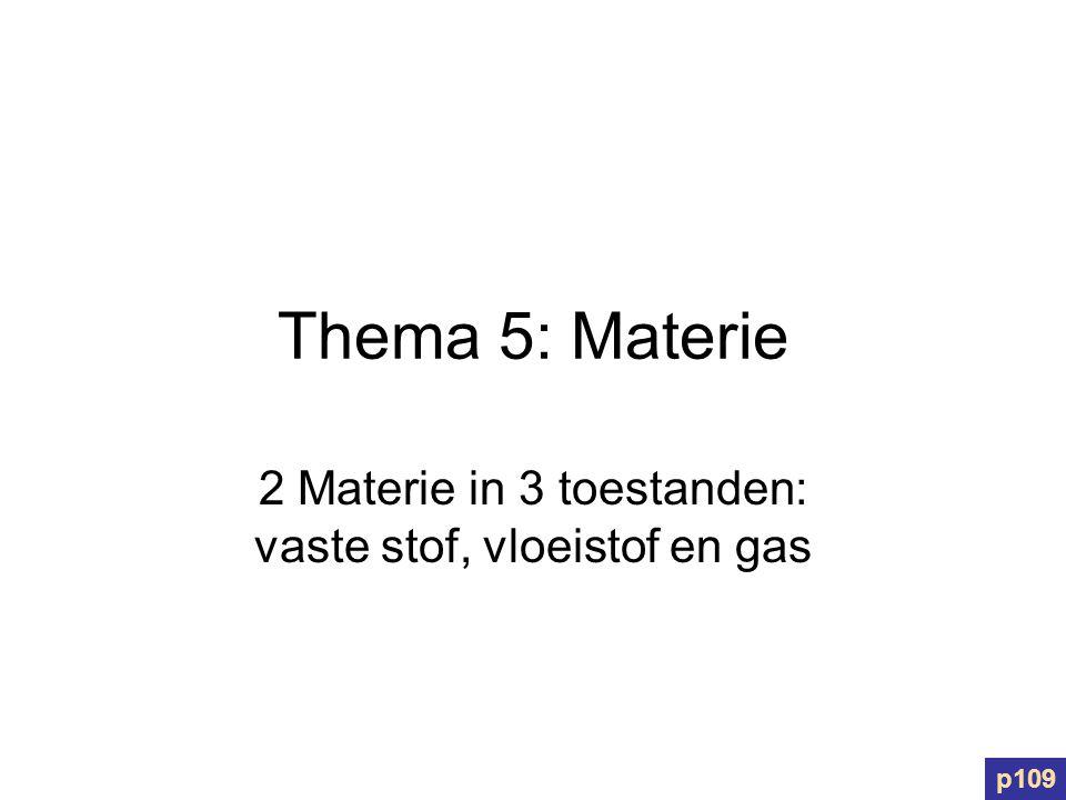 Thema 5: Materie 2 Materie in 3 toestanden: vaste stof, vloeistof en gas p109