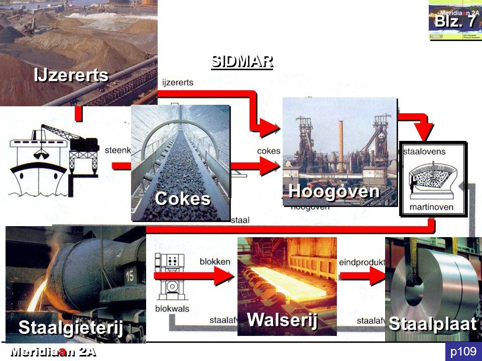 Meridiaan 2A SIDMAR Blz. 7 IJzererts Cokes Hoogoven Staalgieterij Walserij Staalplaat p109