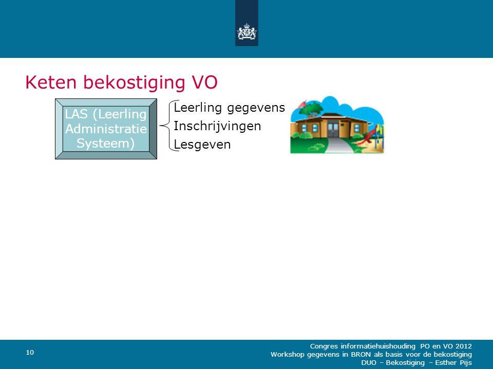 Congres informatiehuishouding PO en VO 2012 Workshop gegevens in BRON als basis voor de bekostiging DUO – Bekostiging – Esther Pijs 10 Keten bekostigi