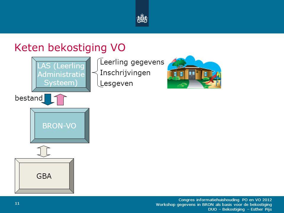 Congres informatiehuishouding PO en VO 2012 Workshop gegevens in BRON als basis voor de bekostiging DUO – Bekostiging – Esther Pijs 11 Keten bekostigi