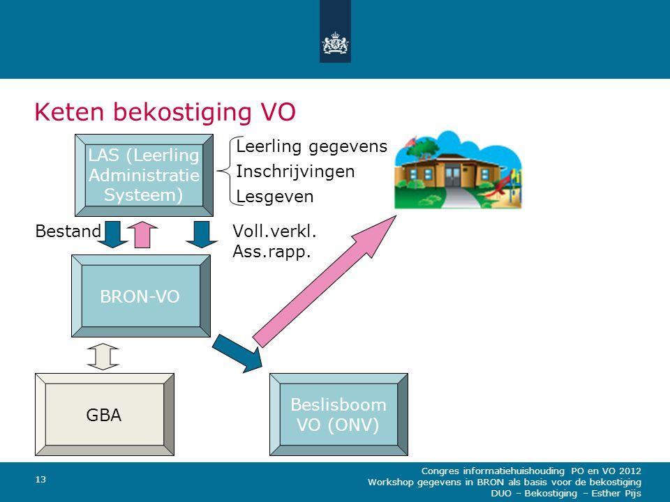 Congres informatiehuishouding PO en VO 2012 Workshop gegevens in BRON als basis voor de bekostiging DUO – Bekostiging – Esther Pijs 13 Keten bekostigi
