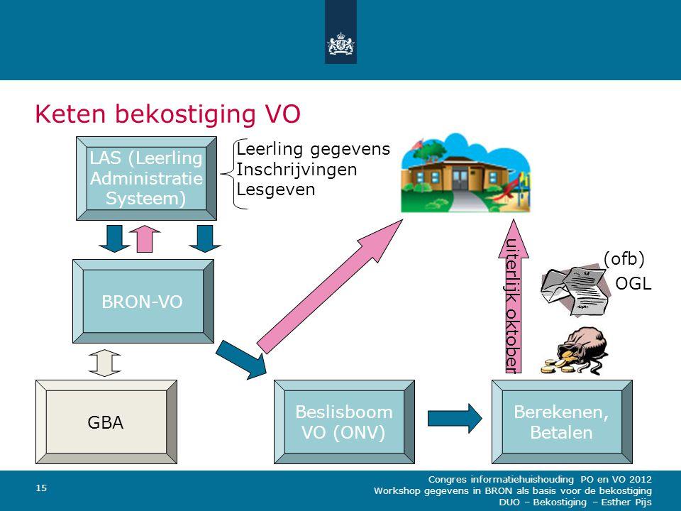 Congres informatiehuishouding PO en VO 2012 Workshop gegevens in BRON als basis voor de bekostiging DUO – Bekostiging – Esther Pijs 15 Keten bekostigi