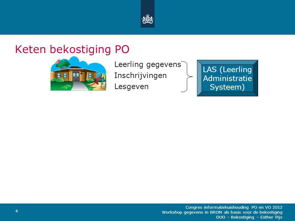 Congres informatiehuishouding PO en VO 2012 Workshop gegevens in BRON als basis voor de bekostiging DUO – Bekostiging – Esther Pijs 4 Keten bekostiging PO LAS (Leerling Administratie Systeem) Leerling gegevens Inschrijvingen Lesgeven