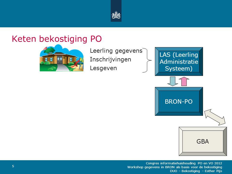 Congres informatiehuishouding PO en VO 2012 Workshop gegevens in BRON als basis voor de bekostiging DUO – Bekostiging – Esther Pijs 5 Keten bekostiging PO LAS (Leerling Administratie Systeem) BRON-PO Leerling gegevens Inschrijvingen Lesgeven GBA