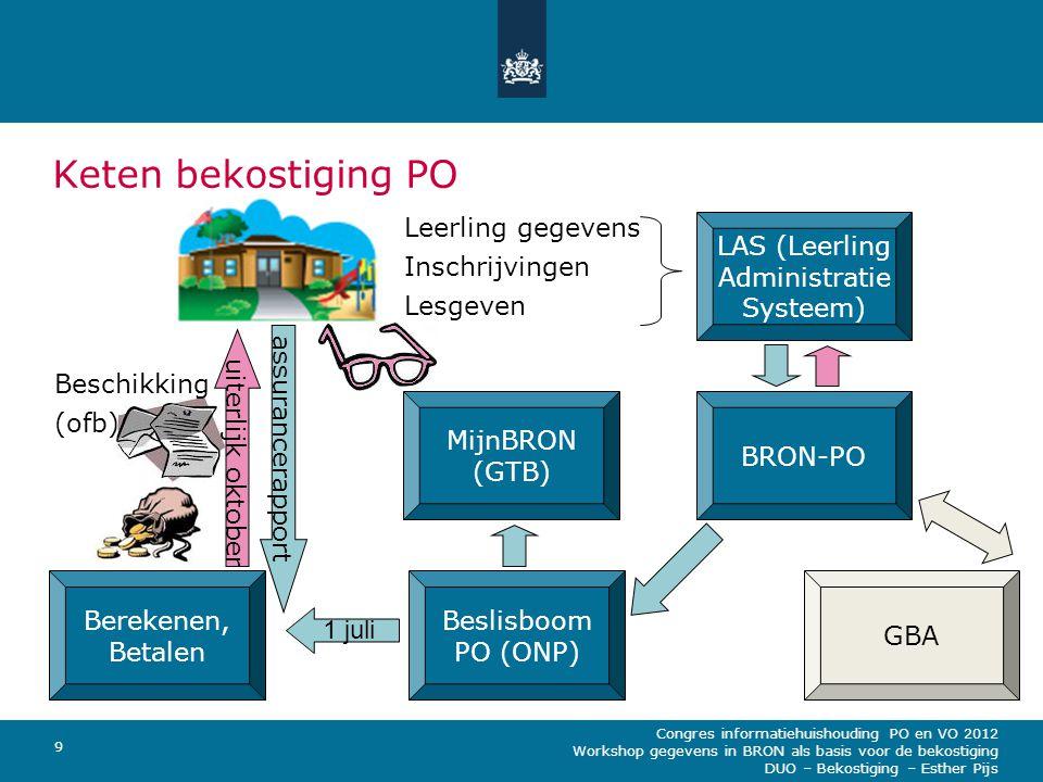 Congres informatiehuishouding PO en VO 2012 Workshop gegevens in BRON als basis voor de bekostiging DUO – Bekostiging – Esther Pijs 9 Keten bekostiging PO LAS (Leerling Administratie Systeem) BRON-PO Beslisboom PO (ONP) Berekenen, Betalen Leerling gegevens Inschrijvingen Lesgeven Beschikking (ofb) uiterlijk oktober 1 juli GBA MijnBRON (GTB) assurancerapport