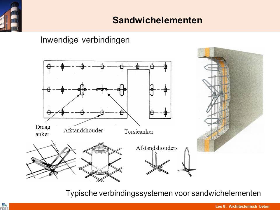 Les 8 : Architectonisch beton Sandwichelementen Inwendige verbindingen Typische verbindingssystemen voor sandwichelementen Draag anker Afstandshouder