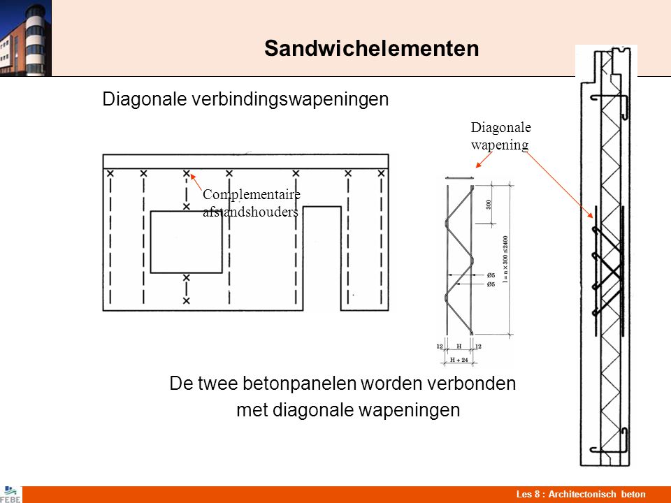 Les 8 : Architectonisch beton Sandwichelementen Diagonale verbindingswapeningen De twee betonpanelen worden verbonden met diagonale wapeningen Complem