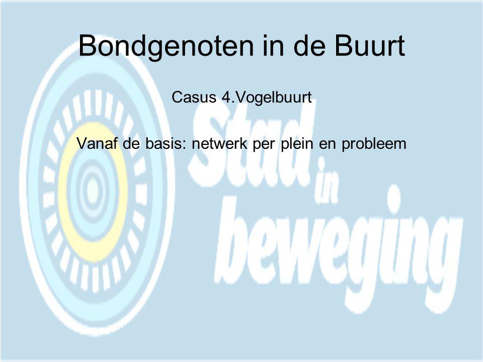 Bondgenoten in de Buurt Casus 4.Vogelbuurt Vanaf de basis: netwerk per plein en probleem