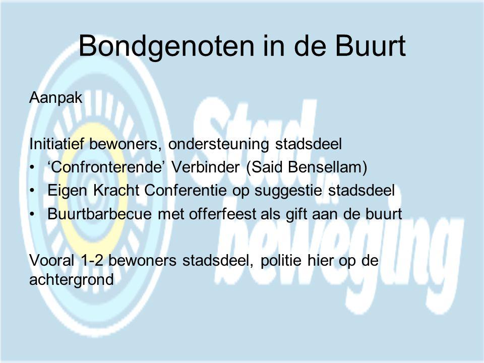 Bondgenoten in de Buurt Casus 2.Transvaal in Oost Drugsoverlast: 'zijn wij het afvalputje?'