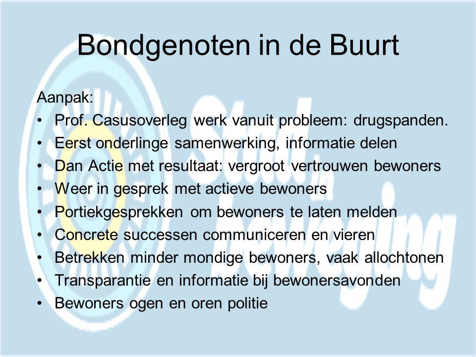 Bondgenoten in de Buurt Aanpak: •Prof. Casusoverleg werk vanuit probleem: drugspanden.