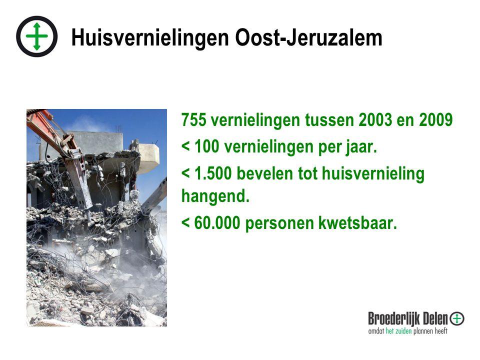 Huisvernielingen Oost-Jeruzalem 755 vernielingen tussen 2003 en 2009 < 100 vernielingen per jaar.